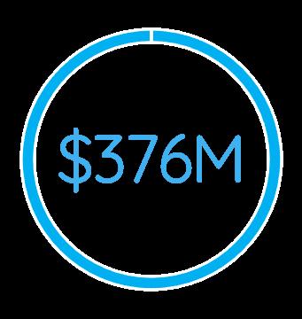 $376M