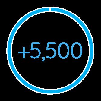 +5500