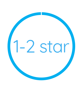 1-2star