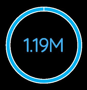 1.19M