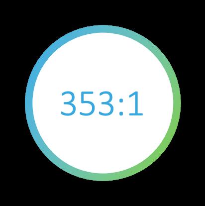 353-3