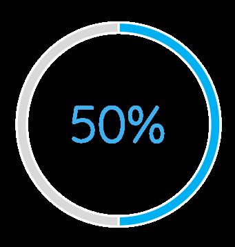 50%-1
