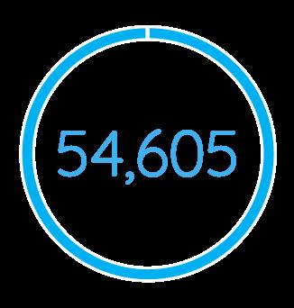 54605