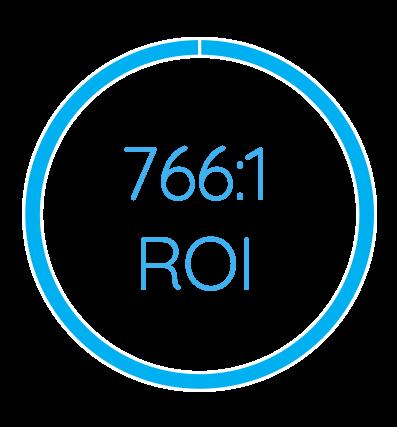 766-1 ROI