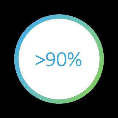 90%-1