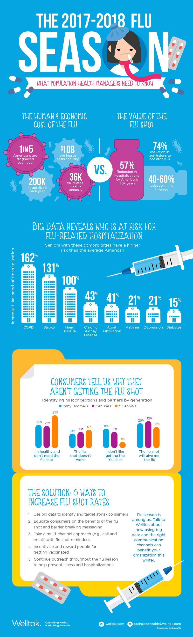 flu_season_infographic.png