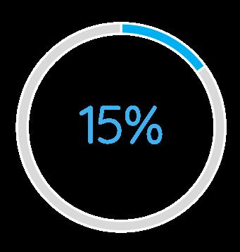 fifteen percent